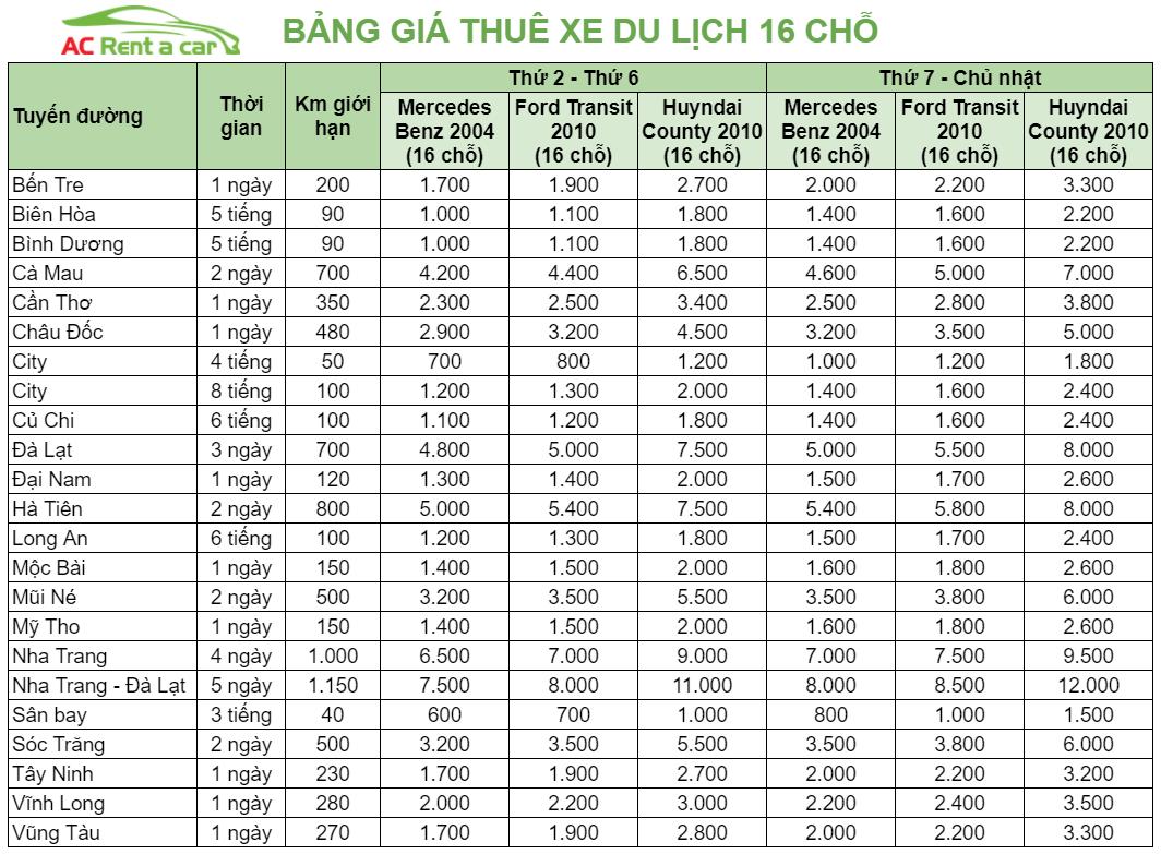 Bảng giá thuê xe 16 chỗ tại Á Châu